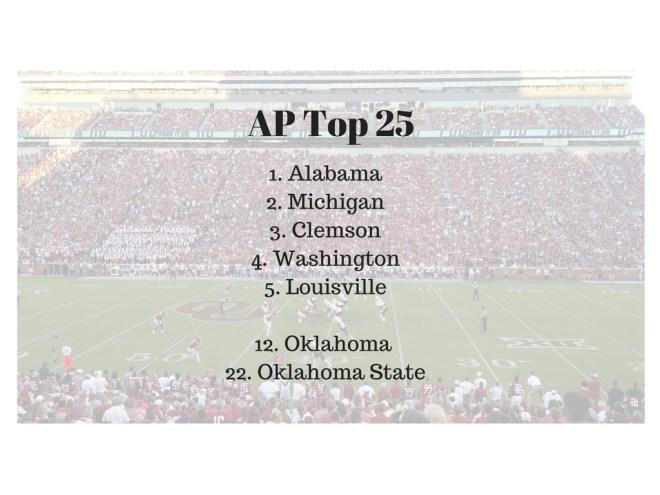 ap-top-25-1