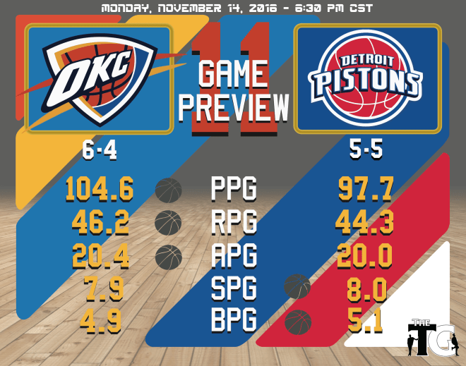 game-11-preview-pistons