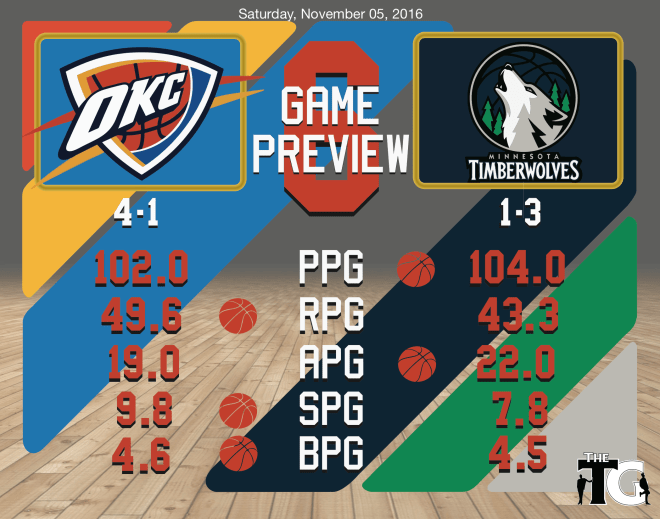 game-6-preview