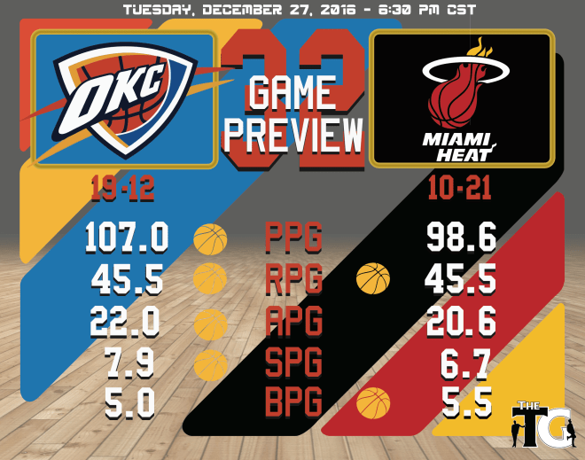 game-32-preview-heat