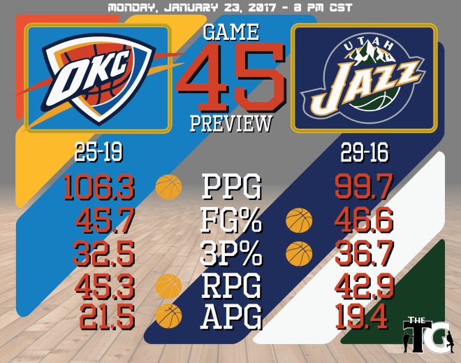 game-45-preview-jazz