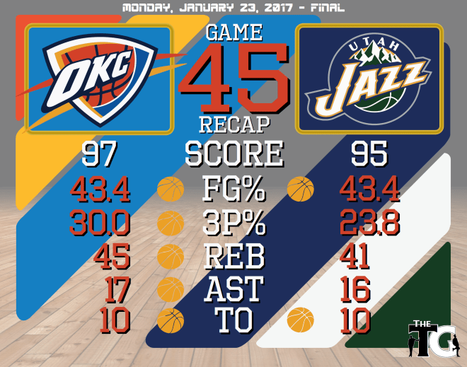 game-45-recap-jazz