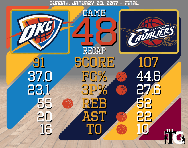 Game 48 Recap - Cavs.png