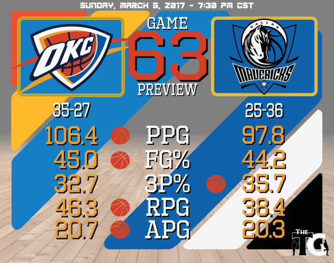game-63-preview-mavericks