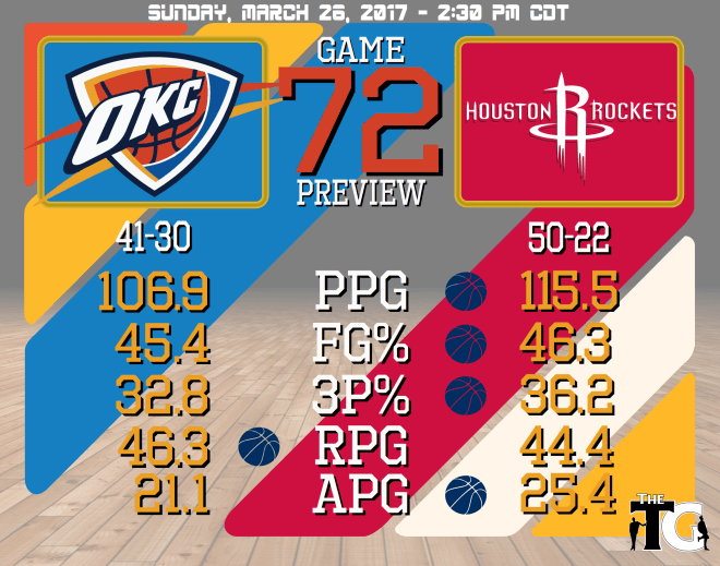 Game 72 Preview - Rockets