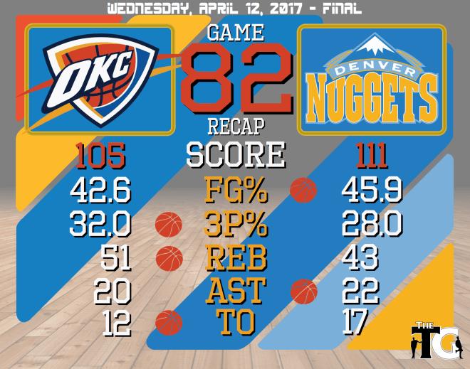 Game 82 Recap - Nuggets