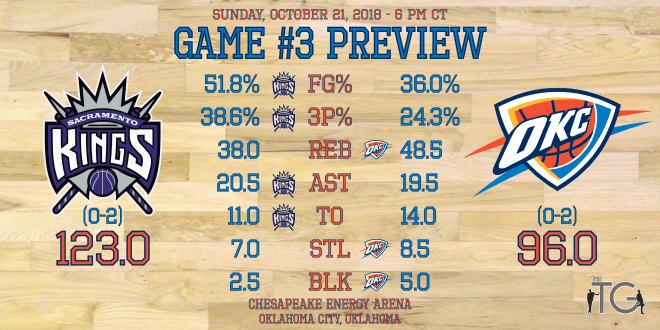 Game #3 - Kings - Preview Stats.png