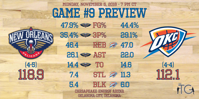 Game #9 - Pelicans - Preview Stats.png