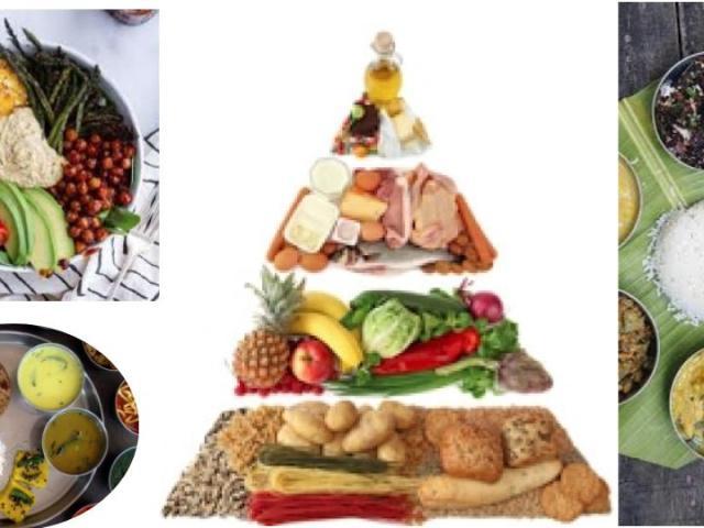 diététique alimentation Ayurveda#Paris