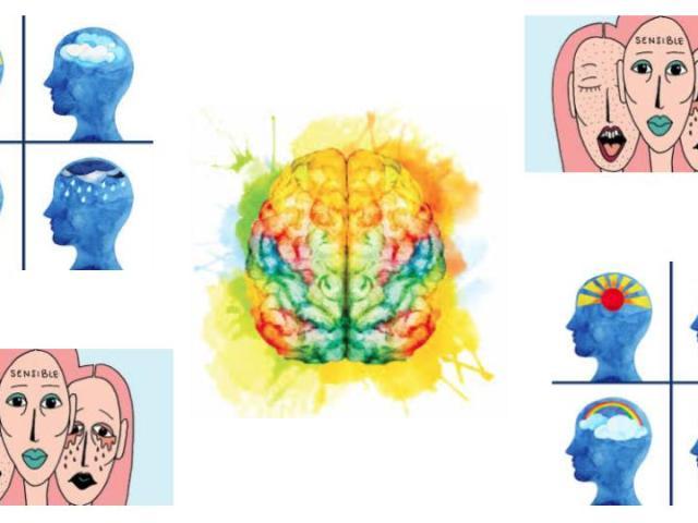 Santé-mentale-Ayurveda