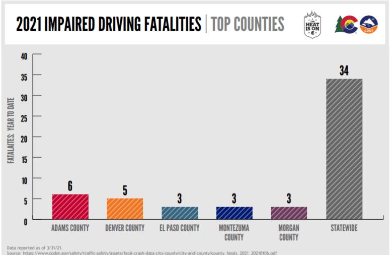 dui deaths.PNG