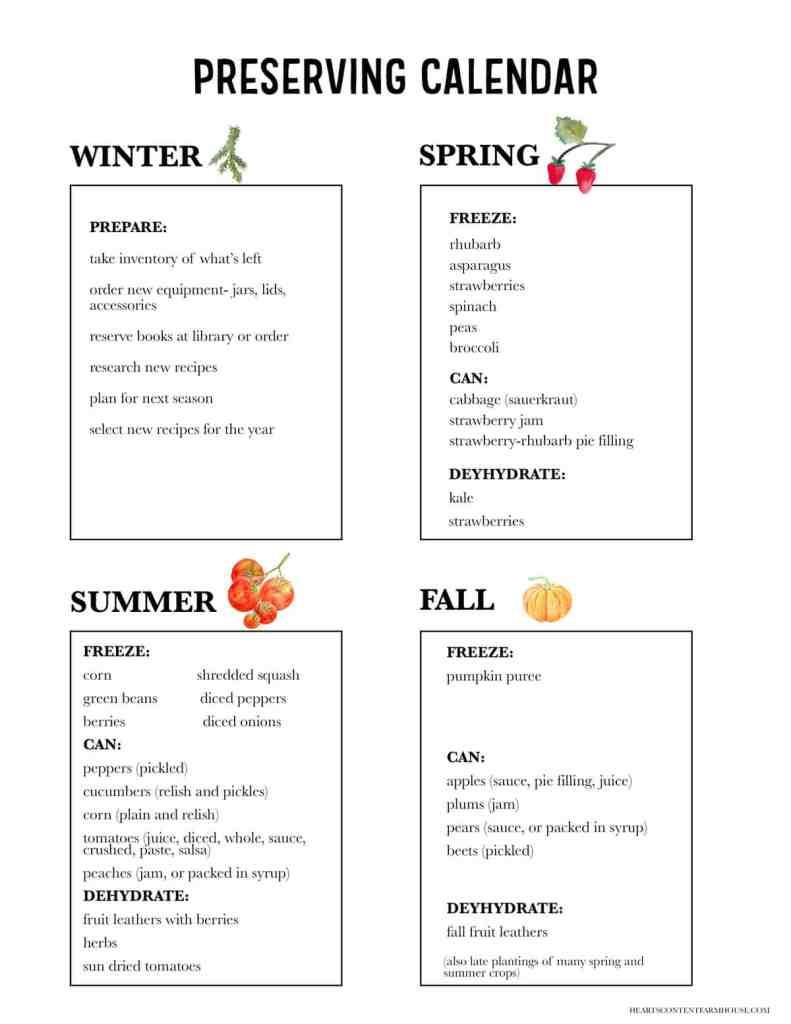 canning season calendar page