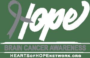 Recycled PArts Save Lives ORgan Donation