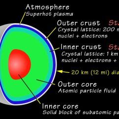 S Sun Layers Diagram 2004 Chrysler Sebring Radio Wiring Pulsar: Exploded View