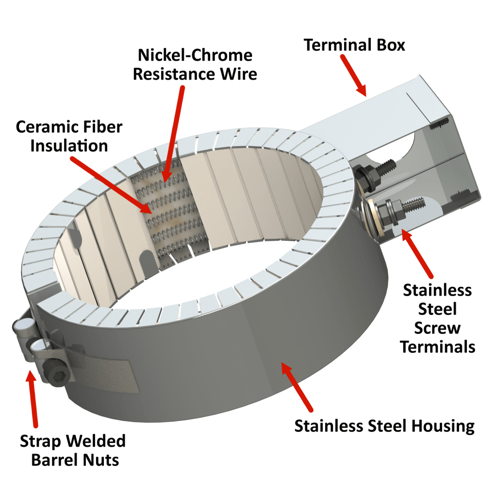 hight resolution of ceramic band diagramed