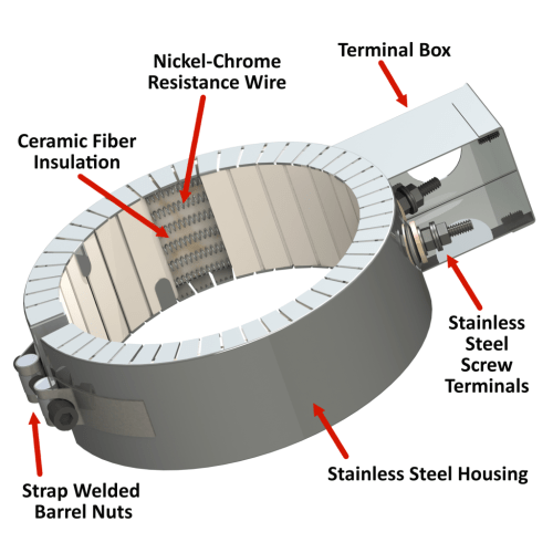 small resolution of ceramic band diagramed