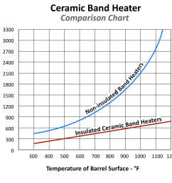 ceramic band comparison chart [ 2013 x 1797 Pixel ]