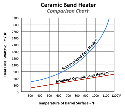 small resolution of ceramic band comparison chart
