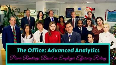 the office employee power rankings