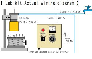 Halogen Point Heater Laboratorykit HPH35f15110wHCV