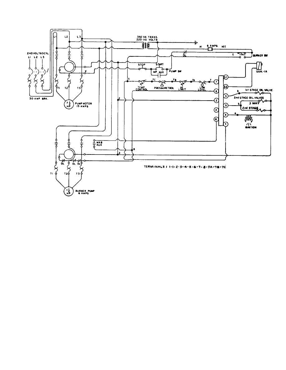 Figure 5 HOT OIL HEATER WIRING DIAGRAM 230 VOLT