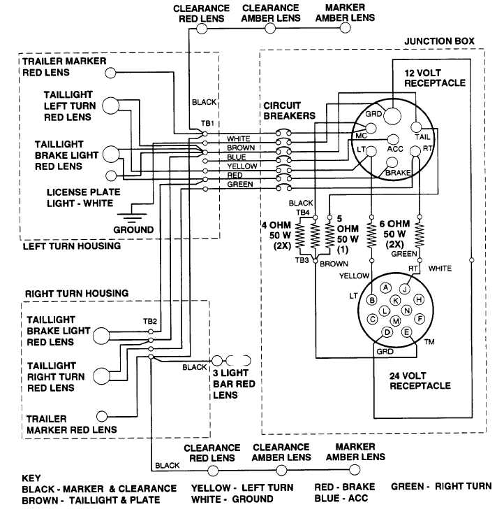 Trailer Wiring Schematic