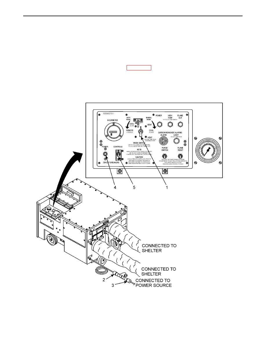 Power Cable and Supply and Return Air Hose Assemblies