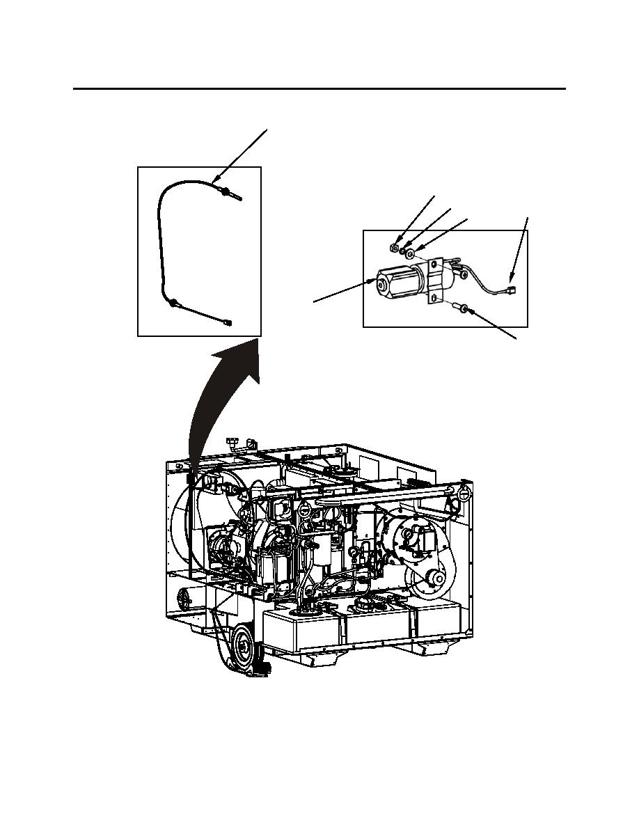 Figure 8. Assembly, Engine System (Engine Stop Solenoid