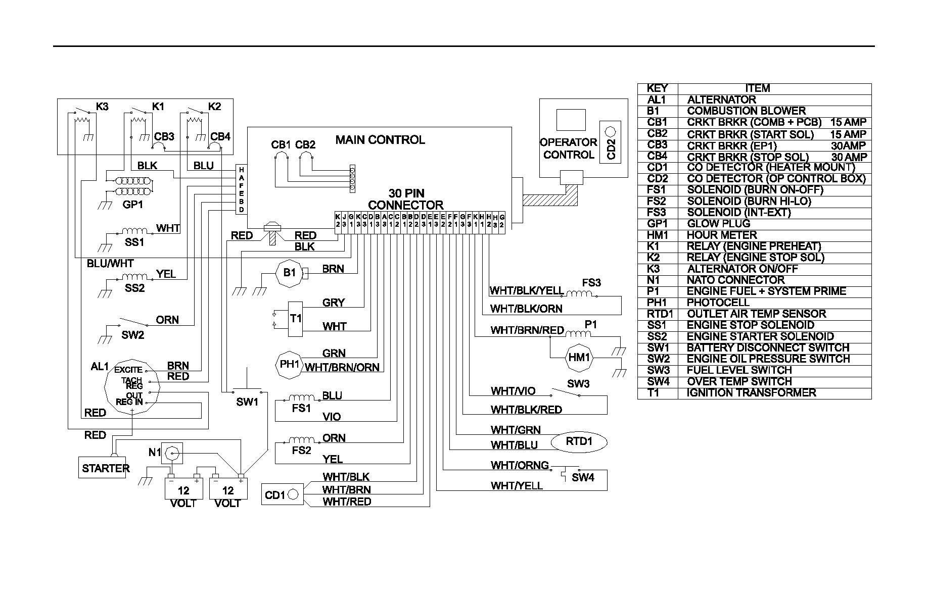 Fo 1 Lcfh Wiring Diagram