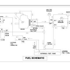 2004 Toyota Sienna Wiring Diagram 2014 Schematics Ford Taurus Schematic Photoelectric Switch Engine Heater Get Free Image About