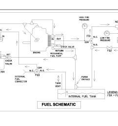 lcfh fuel system schematic diagram [ 1836 x 1188 Pixel ]