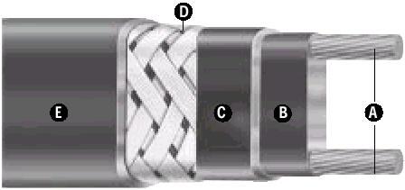 Chromalox SRL Self-Regulating Low Temperature Heating Cable