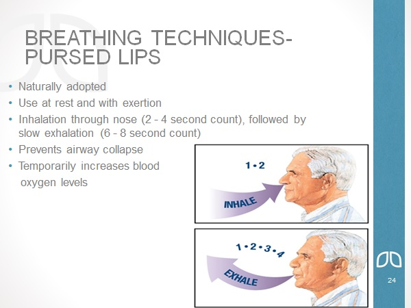 Breathing Technique