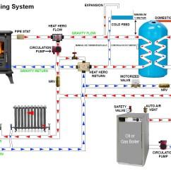 Central Heating Wiring Diagram 2 Pumps Hyundai Atos Ecu For Pumped System