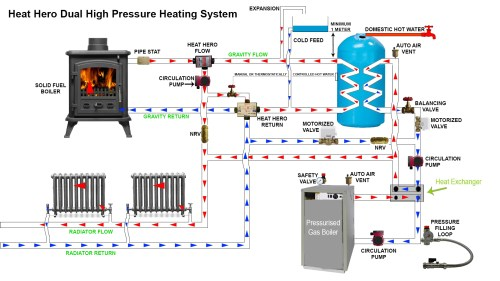 small resolution of installing heat hero gravity to link an open vented system into a pressurised heating system