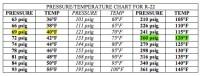 Pt Chart R22 - Pressure temperature charts for r410a r22 ...