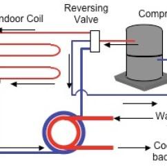 Trane Water Source Heat Pump Wiring Diagram 3 Phase Motor 12 Leads Basics To Air