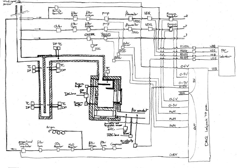 Laboratory Di Water Piping Diagrams Pictures to Pin on