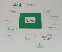 Values Q2 2016