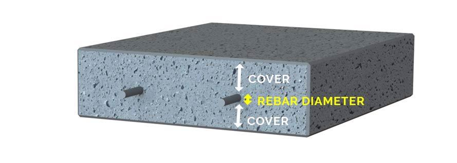 minimum thickness of concrete elements