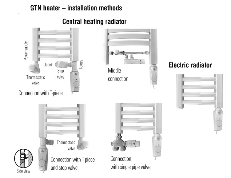 GTN heater :: Heaters for bathroom radiators :: Heatpol