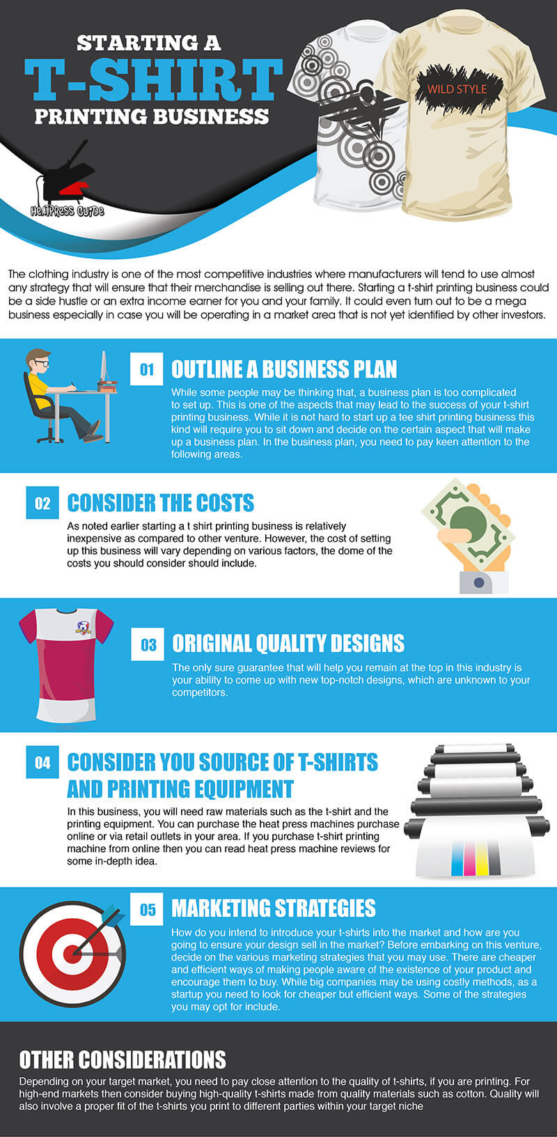 09a794830728 Starting a t-shirt printing business - What You Need to Know