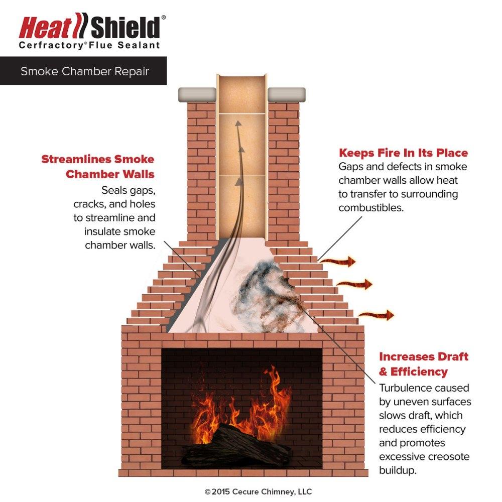 medium resolution of smoke chamber repair