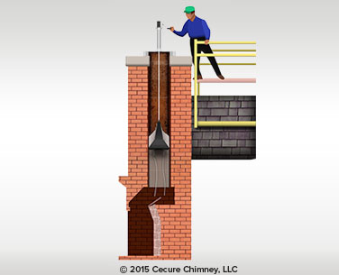 HeatShield  Chimney Flue Liner  Smoke Chamber Repair Systems