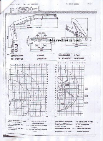 Iveco Euroteck 1995 Truck-mounted crane Photo and Specs