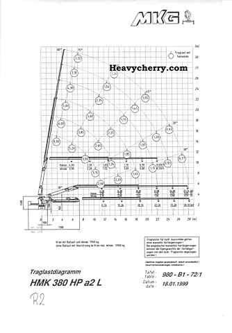 MAN 32 464 8x4 crane assembly 1999 Truck-mounted crane