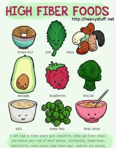 high-fiber-foods