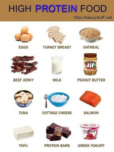 high-protein-foods-2