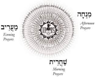 The Siddur (Printer Version)