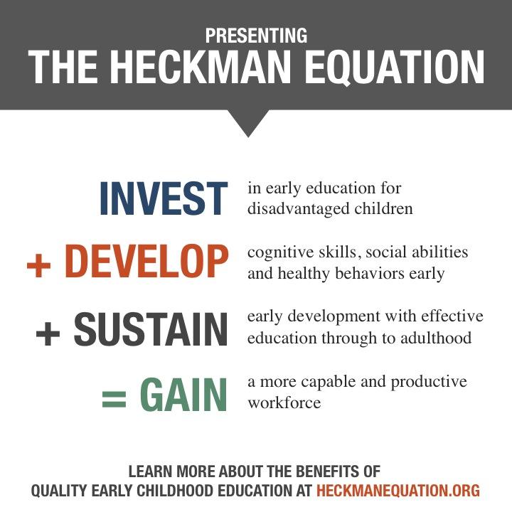 The Heckman Equation The Heckman Equation